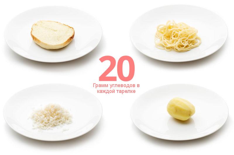 20 грамм углеводов